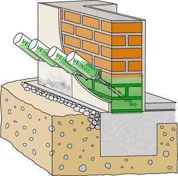 Veinal West VEINAL®-Silikonharzlösung